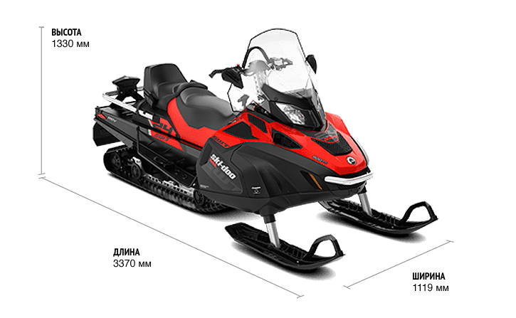 Ski-Doo Skandic SWT 600 E-TEC (2019)