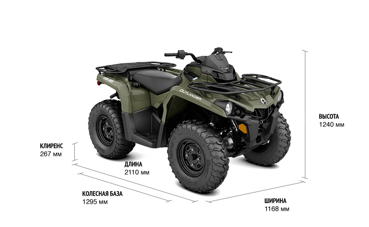 BRP Can-Am Outlander 450 Pro (2018 м.г.)