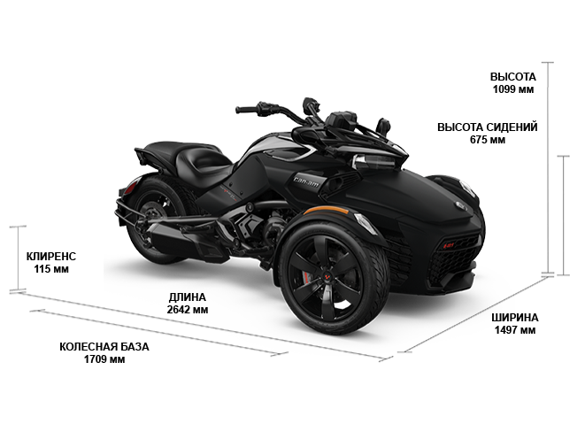 Can-Am Spyder F3-S (2020)