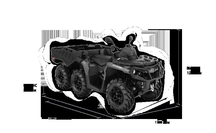 Can-Am OUTLANDER 6×6 XU+ 1000 2021