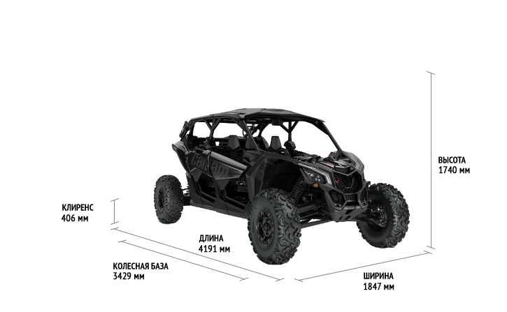 Can-Am MAVERICK MAX XRS TURBO RR 2021