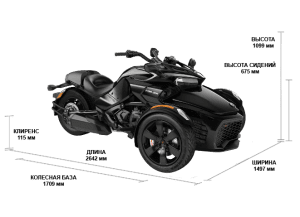 Can-Am SPYDER F3 (2021)